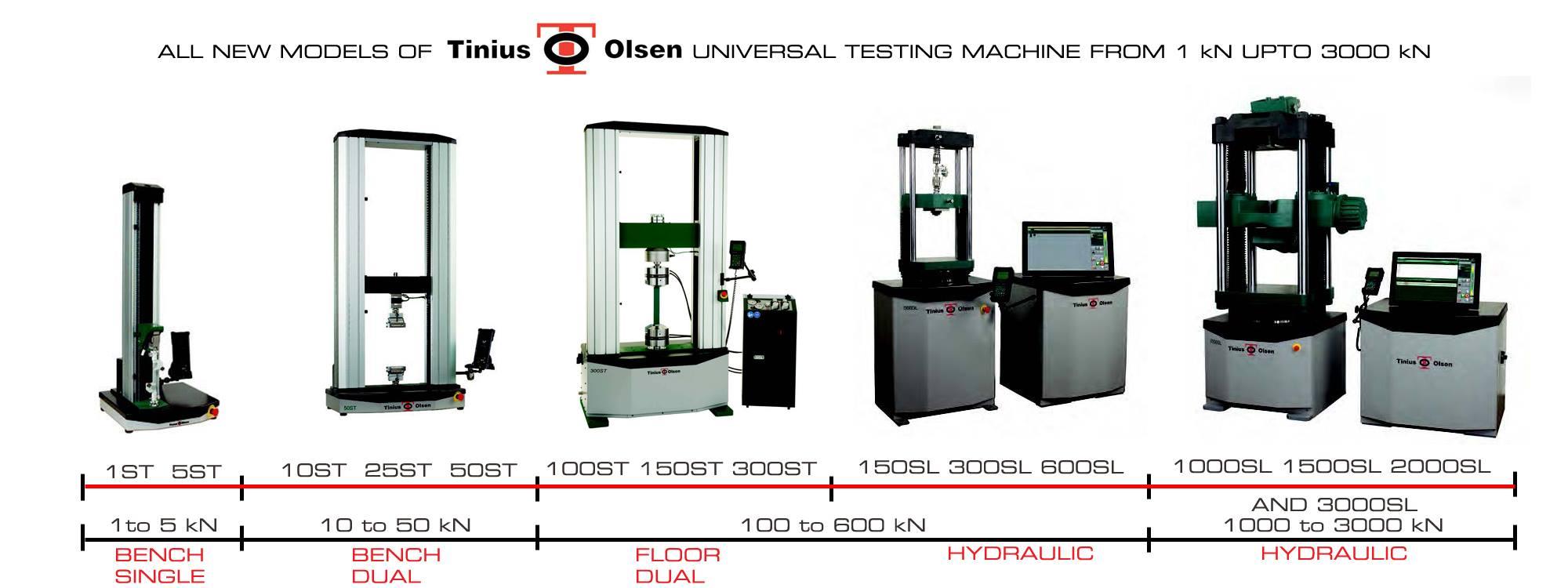 Tinius Olsen UTM Product Range